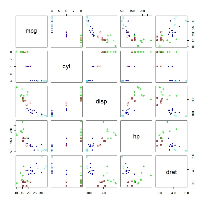 Quick-R: Cluster Analysis