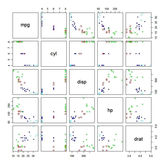 Plotting Cluster...K Means Clustering