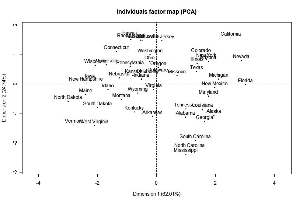Quick-R: Factor Analysis