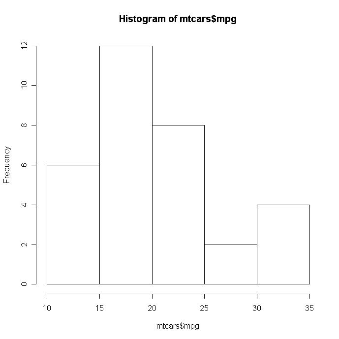 Quick-R: Density Plots