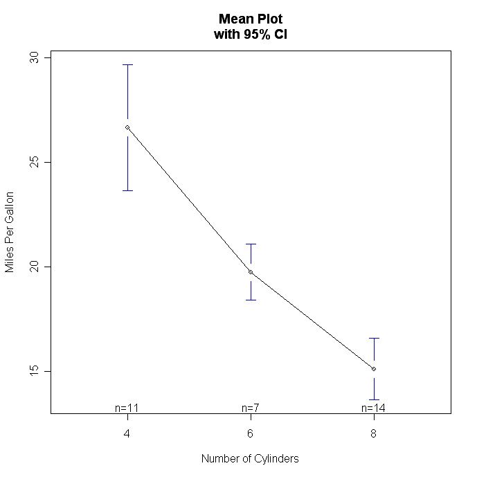 R help - Mean variance plot of a data frame